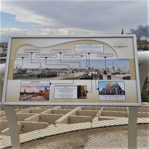 Pannello informativo sui principali monumenti che si possono vedere dalla passerella panoramica del Metropol Parasol di Siviglia